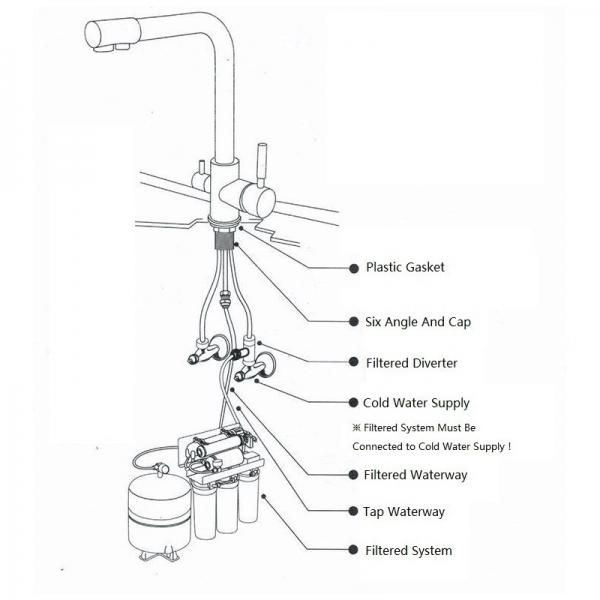 Baterie bucatarie Foglia cu filtrare apa potabila, culoare negru petrol, brat mobil